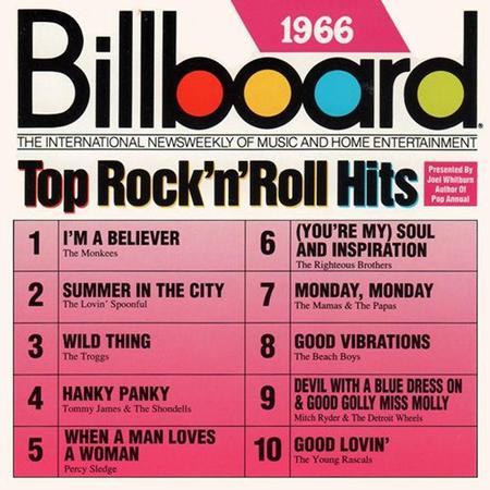 Tommy Dee - Top 100 - Zortam Music