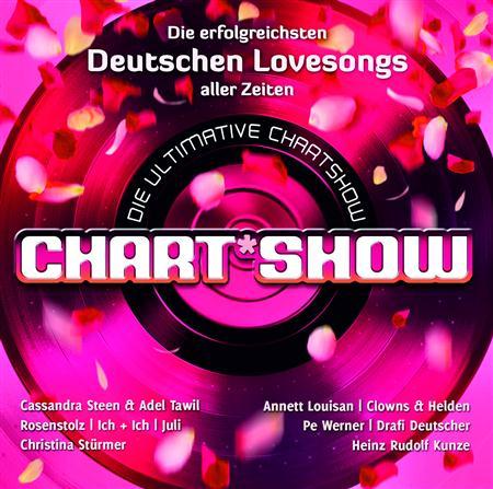 Matthias Reim - Die Schvnsten Lovesongs - Zortam Music